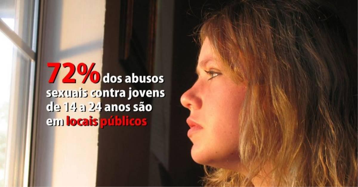 Pesquisa indica que mulheres são mais desrespeitadas em espaços públicos