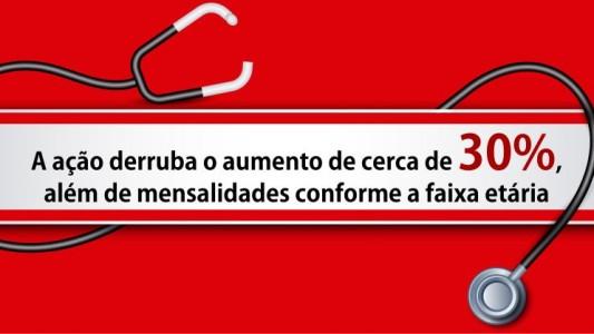 Vitória do Sindicato contra reajuste no Plano de Saúde no Santander