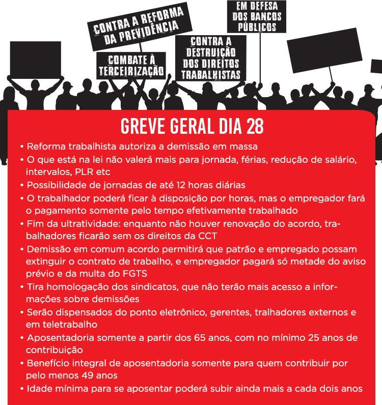 Quadrilha de Temer dá mais um golpe e passa urgência para reforma trabalhista