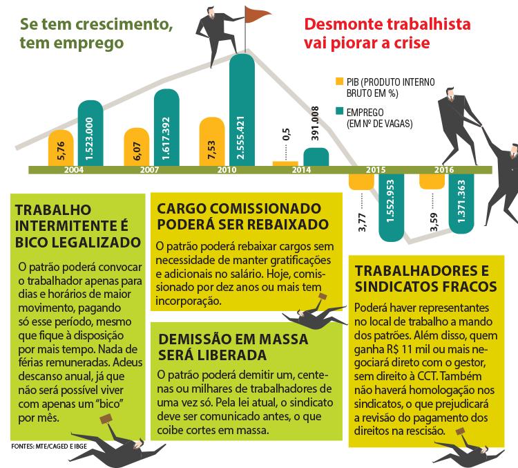 Mais uma vez, Santander fica contra o povo brasileiro