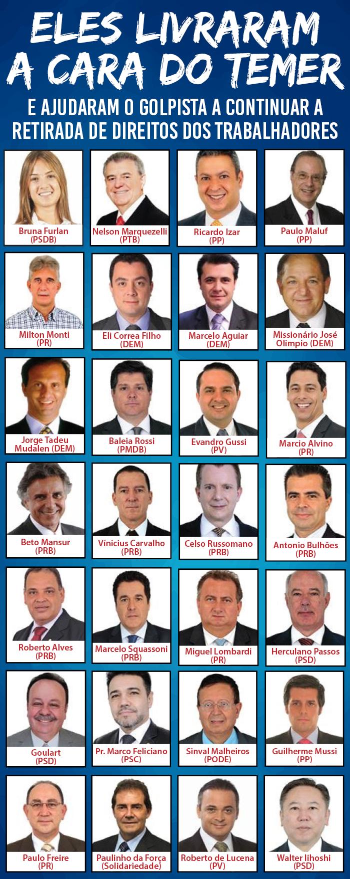 Conheça os deputados federais de SP que votaram livrar Temer