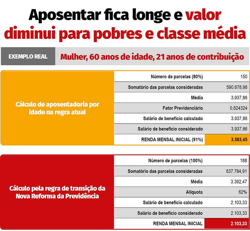 Deputados Rosana Valle e Junior Bozzella votaram contra você!