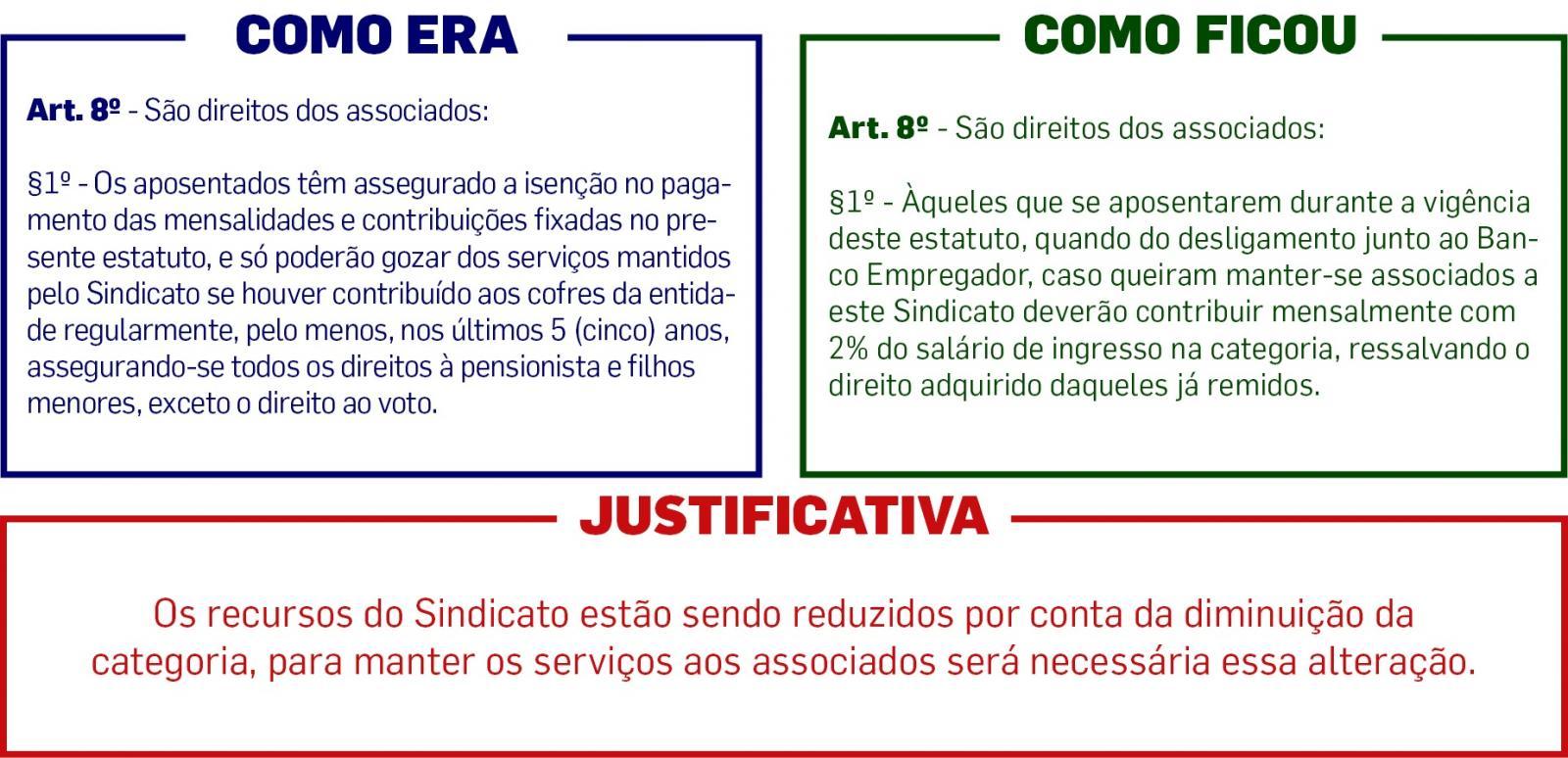 Assembleia Geral Extraordinária de adequação do Estatuto